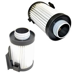 HQRP 2-Pack Washable Filter fits Eureka Optima 431 437 431BX
